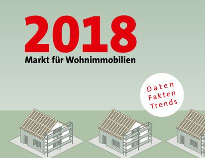 Markt für Immobilien