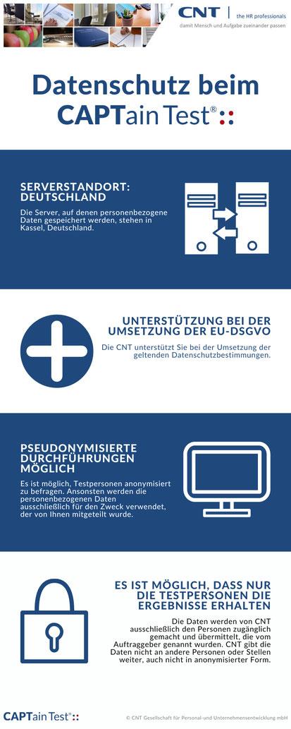 Datenschutz beim CAPTain Test: Die CNT GmbH nimmt den Schutz von persönlichen Daten sehr ernst und hält sich strikt an die Regeln der Datenschutzgesetze.