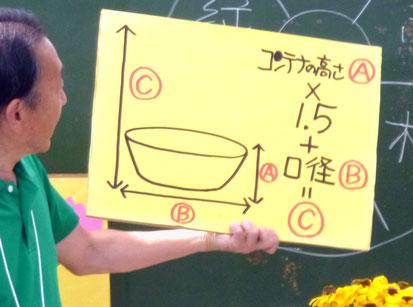 お花飾りの形のセオリーを図で説明