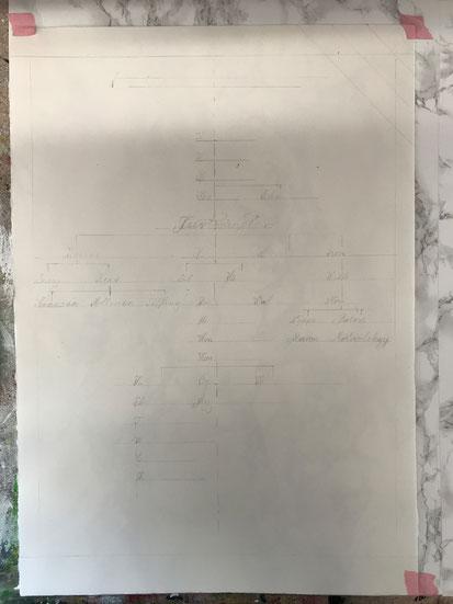 Bis ein Stammbaum schön auf dem Papier erscheint, ist viel Vorarbeit nötig