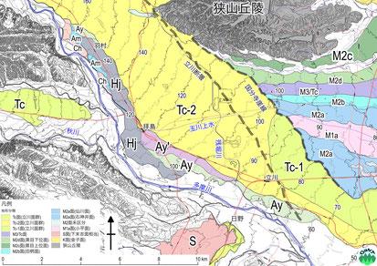 図10-1 立川より上流