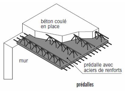 Prédalle en béton coulé - Atelier de préfabrication Pajot Entreprise