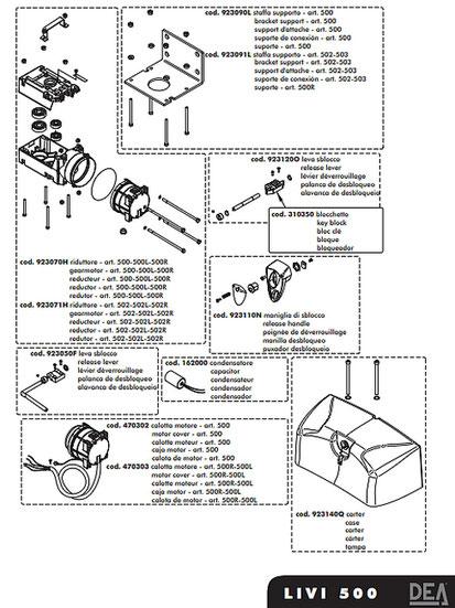 Réparation de moteur de Portail DEA - C-automatique