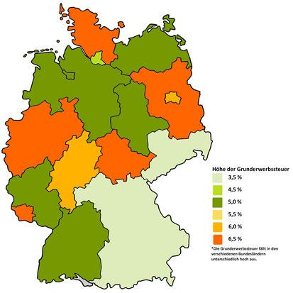 Kaufnebenkosten Deutschland