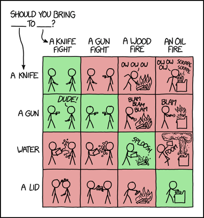 xkcd: what_to_bring