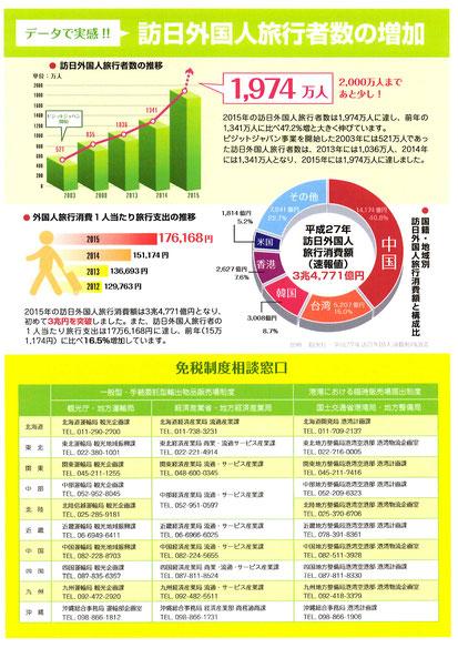 パンフレットの出典は観光庁ホームページ URL http://www.mlit.go.jp/kankocho/tax-free/about.html