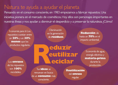 REPUESTOS PRODUCTOS NATURA, CALI, COLOMBIA