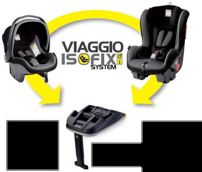 viaggio isofix system