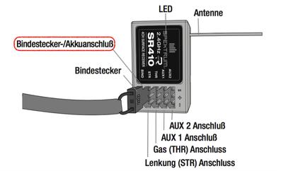 Spektrum SR410 Empfänger