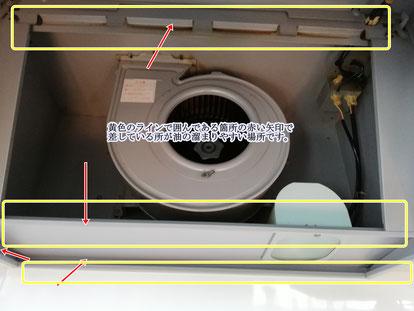 換気扇レンジフードの油汚れが溜まりやすい箇所を示した画像。レンジフードの掃除の際に役立てて下さい。