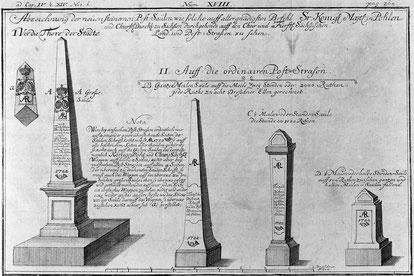 Sachsen, Postmeilensäulen, Kupferstich, 1726 Quelle: Deutsche Fotothek