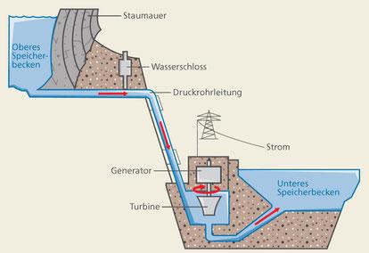 © energie-macht-schule.de