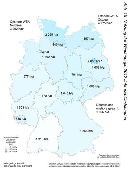 Quelle: BDEW Bundesverband der Energie- und Wasserwirtschaft e.V. in: Erneuerbare Energien und das EEG: Zahlen, Fakten, Grafiken (2014), Abb. 15.