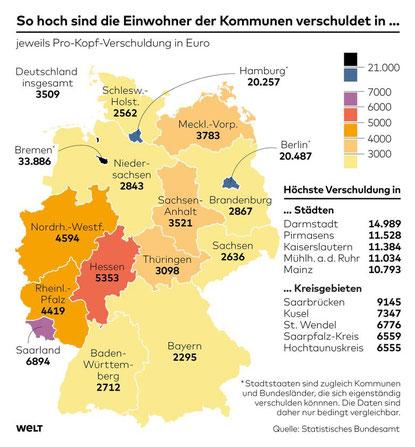 schulden, deutschland, deutschland gar nicht so reich, kommunen
