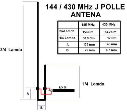 J-ка антенна