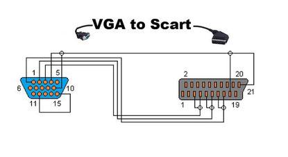 Схема VGA-Scart