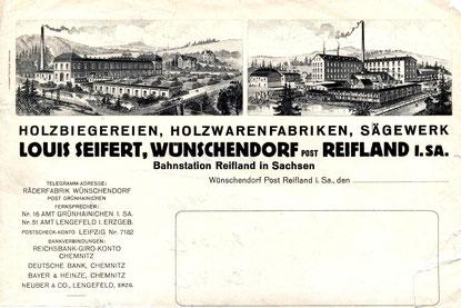 Bild: Seifertmühle Wünschendorf