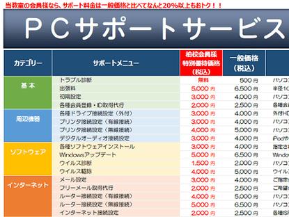 PCサポート料金表の画像