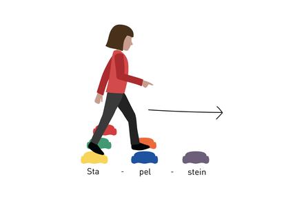 Spielidee Illustration mit bunten Stapelsteinen