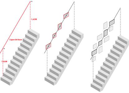 amenager une cage d escalier. Black Bedroom Furniture Sets. Home Design Ideas