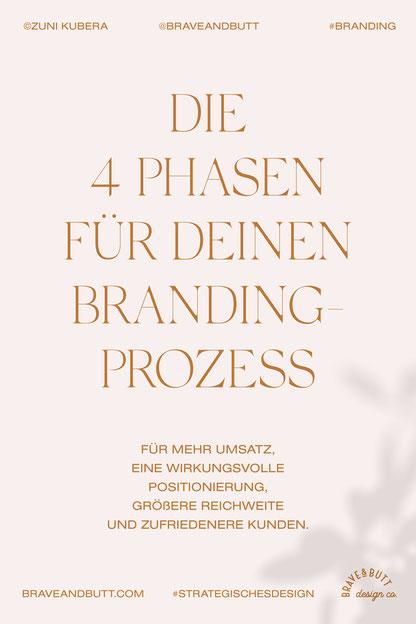 Jedes Branding-Projekt durchläuft hier im Studio vier Phasen:  1. Brand-Strategie ✔️  2. Identity Design ✔️  3. Umsetzung ✔️  4. Beratung und Support ✔️  Die Brand-Strategie beginnt mit einem tiefen Eintauchen in deinen Markenkern.