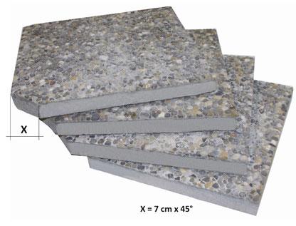 Satz Betonplatten XZ49 für may Sonnenschirm SCHATTELLO oder ALBATROS Waschbetonplatten 50x50x5 cm bei FINK Sonnenschirme mit abgeschnittener Ecke