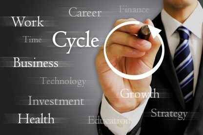 ビジネスサイクル_SLP