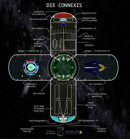 Die Raumstation CONNEXIS | Grafik: J. Nitzsche (150421) Terra at Excelsis Database
