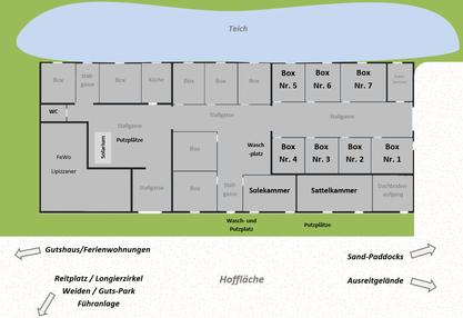 Grundriss Stallgebäude mit Lageplan