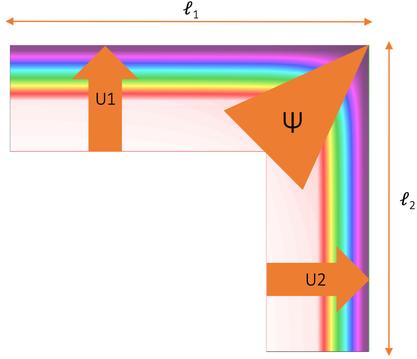 Wärmebrückenberechnung Psi-Wert grafisch (U-Wert, Psi-Wert, Einflusslänge)