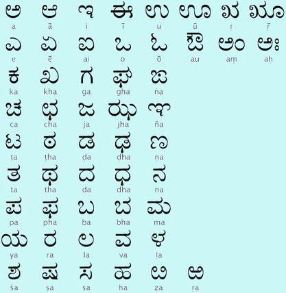 Kannada (Südindische Schriftsprache))