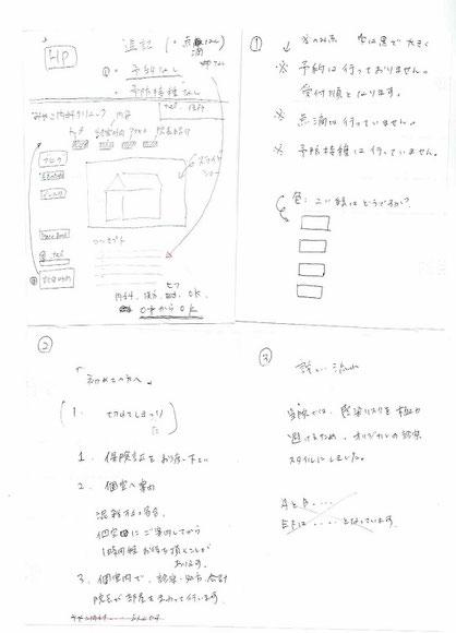 愛知県春日井市みやこ内科クリニック、ホームページ修正案。スタッフからの要望。みやこ内科クリニックのホームページを使いやすくするために考えてくれたメモ