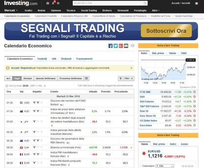Calendario Economico Investing.Calendari Economici Benvenuti Su Tradingsimple Net