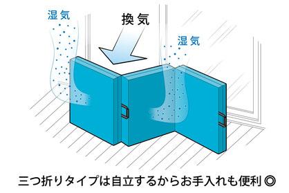 マニフレックスの三つ折りマット(ウィングタイプ)は立てておくのも簡単!/マニステージ福岡