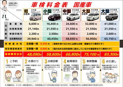 車検料金表 軽 小型 普通 大型 整備点検
