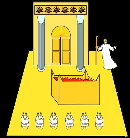 Le roseau d'or dans le livre de l'Apocalypse a été étalonné et nous permet de prendre des mesures comme celles de la nouvelle Jérusalem. Le fait de mesurer ce Temple céleste indique que Dieu s'apprête à agir selon son calendrier précis.