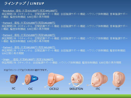 株式会社岡野電気 プライベートブランド補聴器 認定補聴器専門店