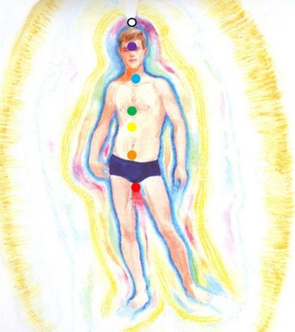 Aura, 7 corps énergétiques d'après Barbara Ann Brennan