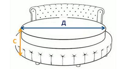 как измерить покрывало, как правильно измерить покрывало