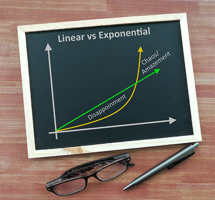 """A Blackboard graph on a table with 2 lines, a green line with the label """"Disappointment"""" showing Linear growth and Yellow curved and rising line labeled """"Chaos/Amazement"""" showing Exponential growth. Glasses and pen on the table beneath the graph"""