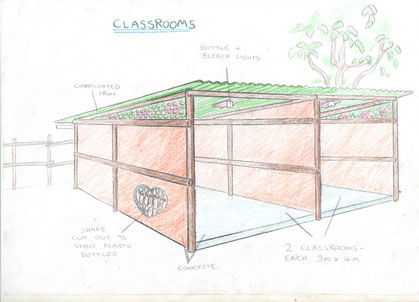 drawing of new classrooms
