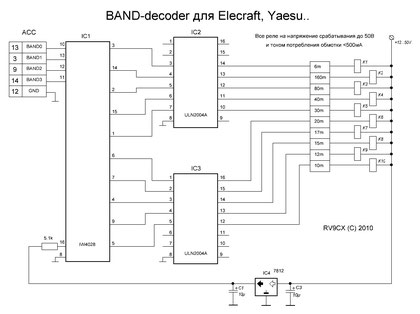 BAND-decoder for Elecraft K3