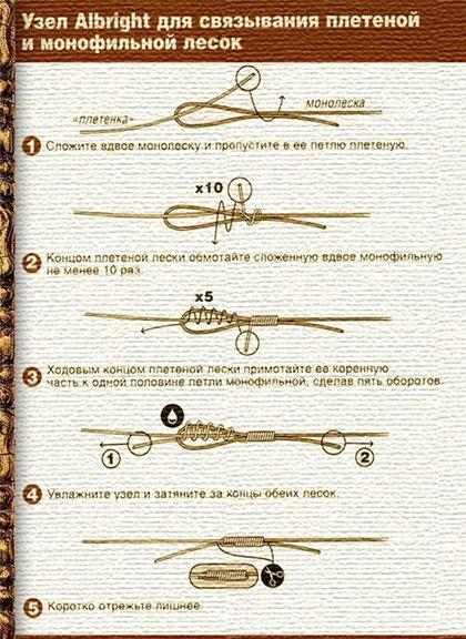 Зарекомендовавший себя узел олбрайт - для связки монофильной лески и плетенки