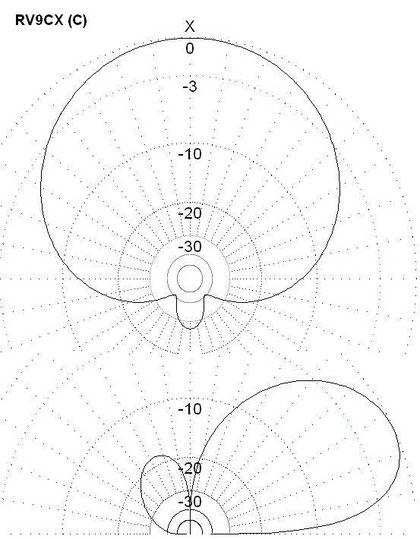 Расчетная диаграмма 4SQ
