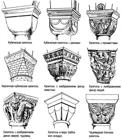 Разновидности капителей.
