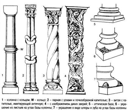 Романские колонны.