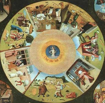 Mesa de los siete Pecados Capitales. El Bosco. (Museo del Prado)