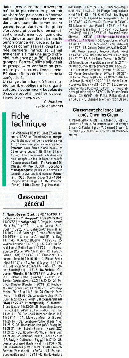 1987 - Echappement - Les Chemins Creux