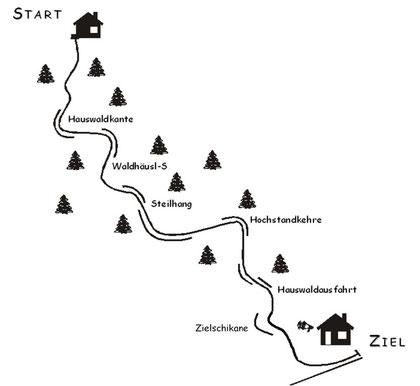 Naturrodelbahn Radlbrunn