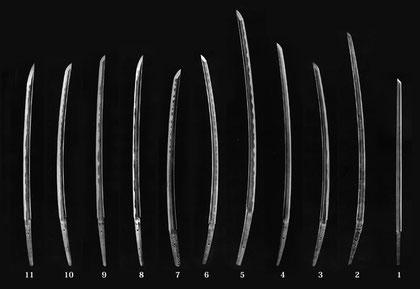Evolución morfológica de la espada japonesa.